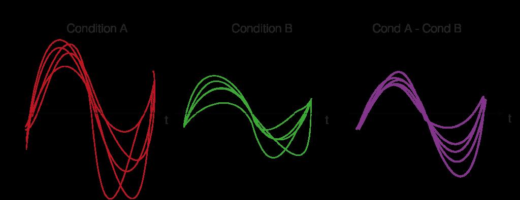 cluster_correction figures_Zeichenfläche 2