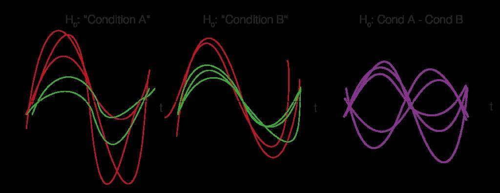 cluster_correction figures_Zeichenfläche 3 Kopie 2