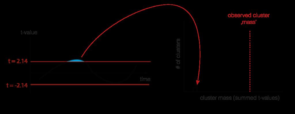 cluster_correction figures_Zeichenfläche 6