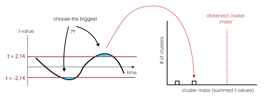 cluster_correction figures_Zeichenfläche 7