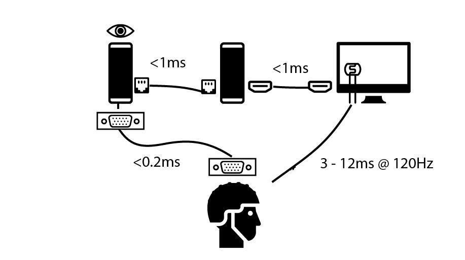 monitor_delays