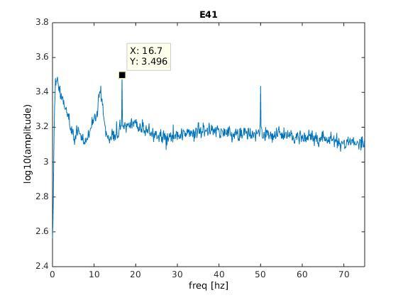 64_spectrum_e41